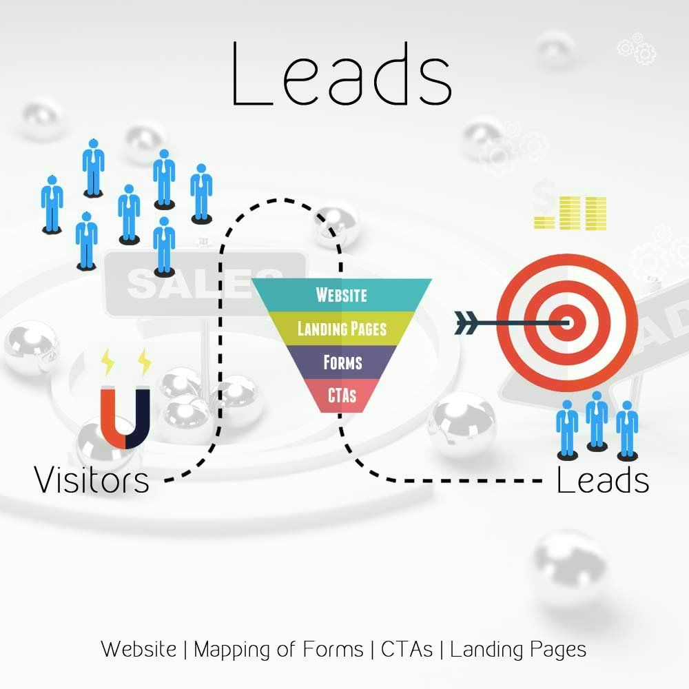 How To Get On Top With SEARCH ENGINE MARKETING
